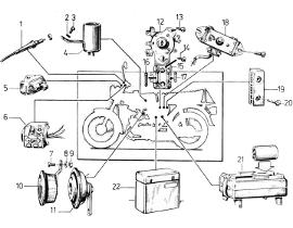 Elektromos berendezés S51
